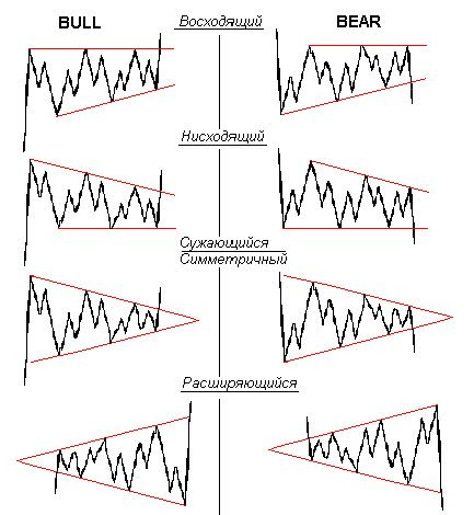 Cme futures and options strategy charts