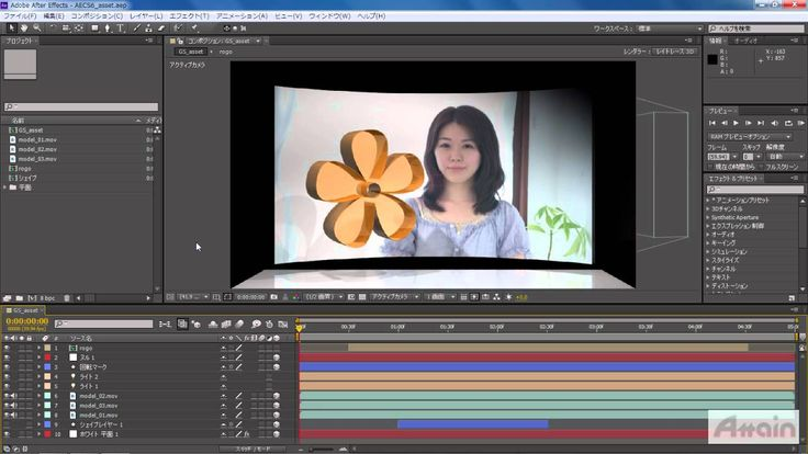 [Learn After Effects CS6] 02 ワークフローの基本と用語