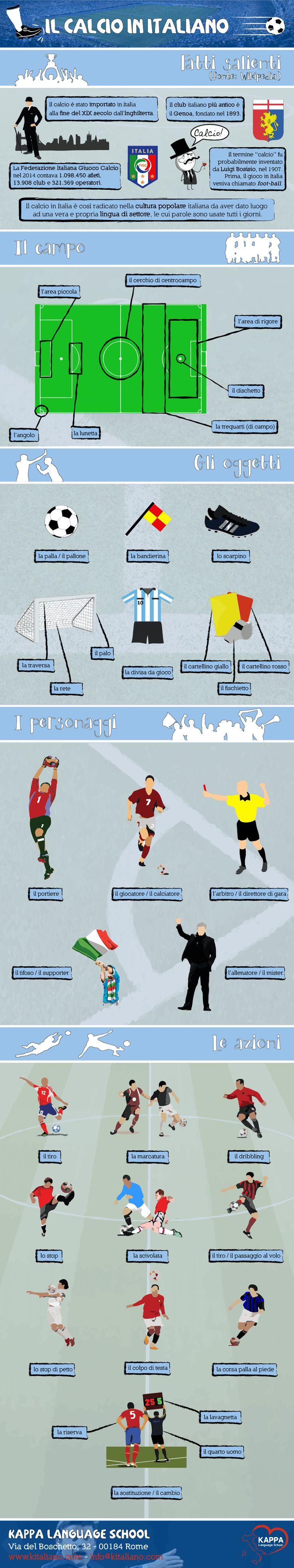 Learn Italian words: il calcio in italiano, an infographic!