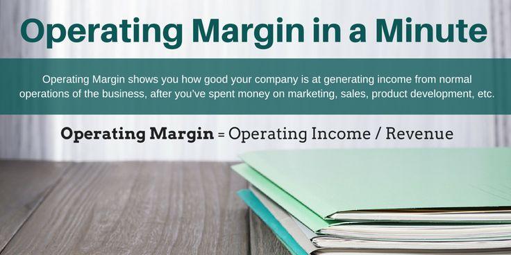 Operating Margin in a Minute