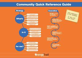 Resultado de imagem para quick reference guide