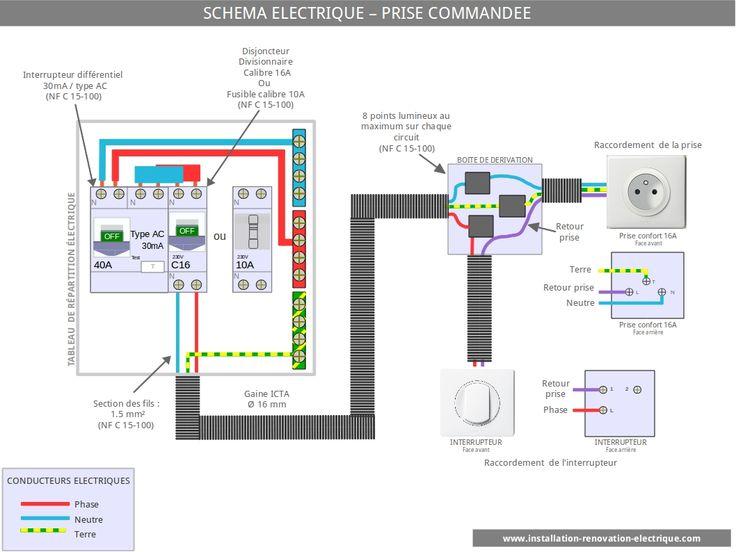 norme électrique salle de bain et salle d'eau, volumes de sécurité ... - Installation Electrique Salle De Bain