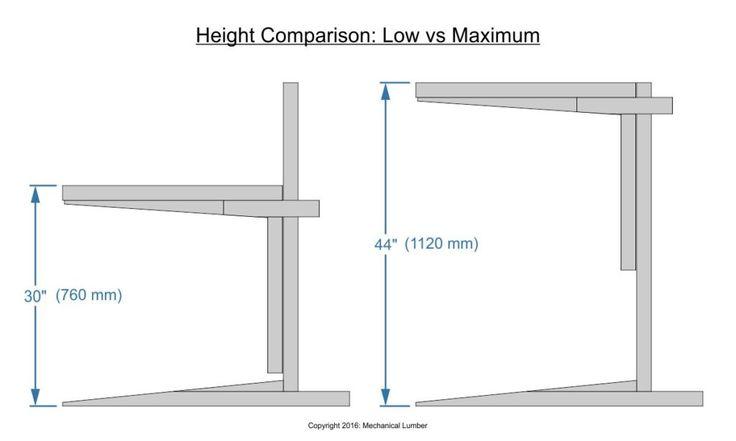 CW Desk Height Diagram