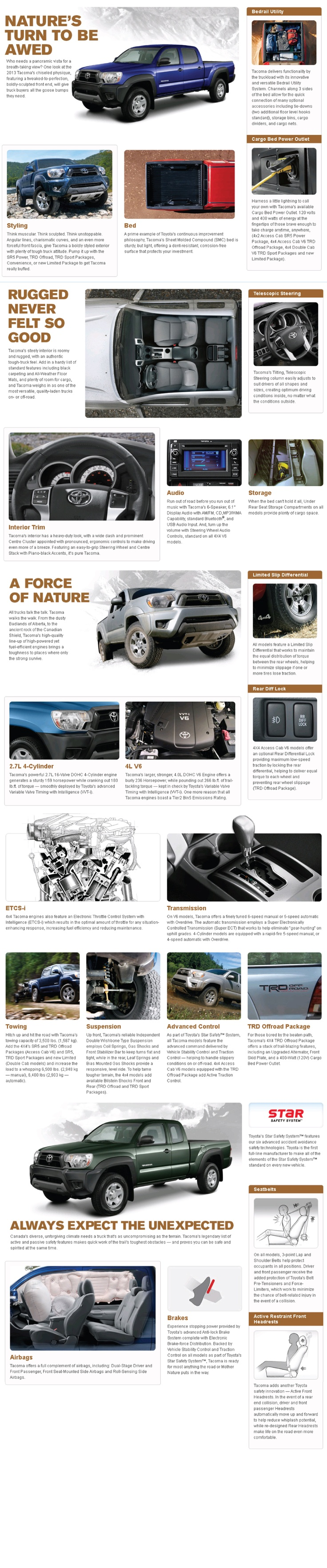 2013 Tacoma Features