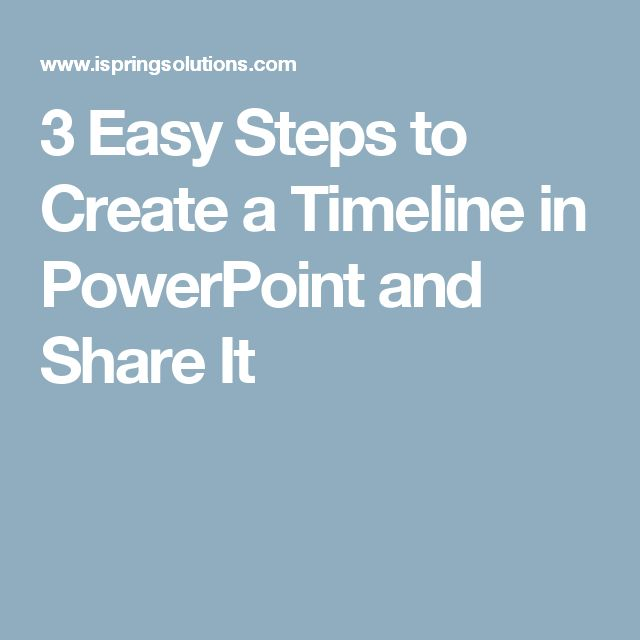 how to create a timeline powerpoint