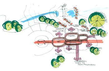 Image result for bubble diagrams houses