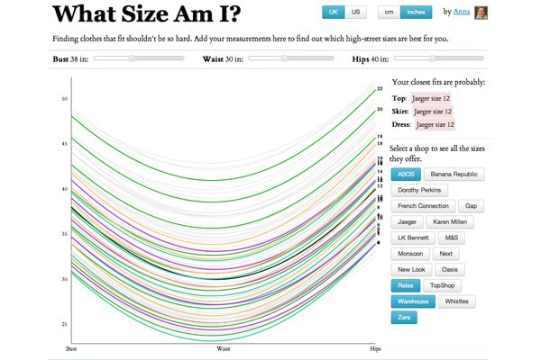 new web app that tells you what your size is in various brands' clothing