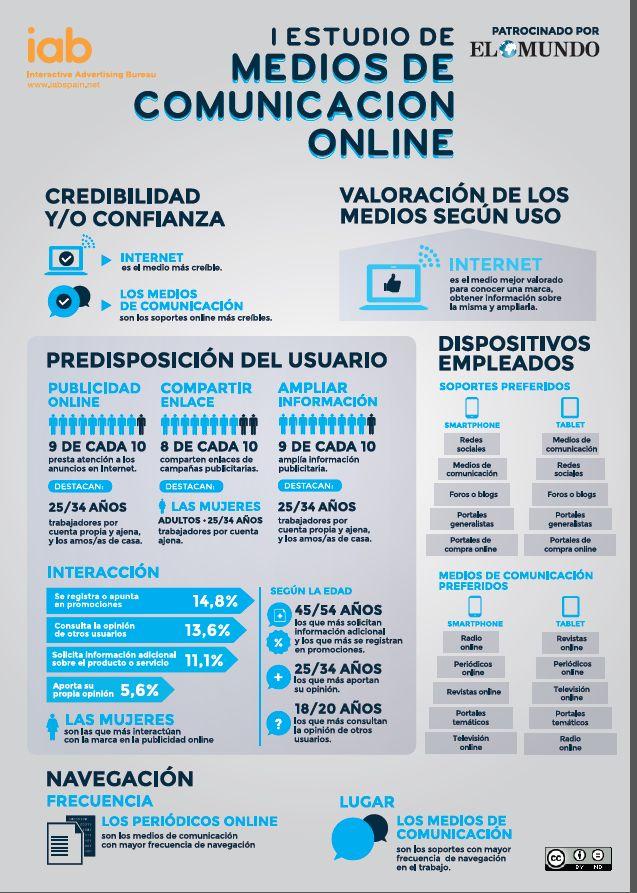 I Estudio de Medios de Comunicación Online by IAB