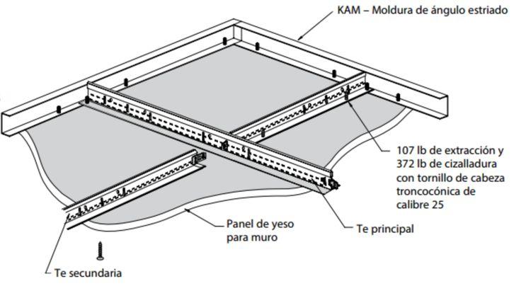 Sistemas de Suspensión DGS de Panel Rey