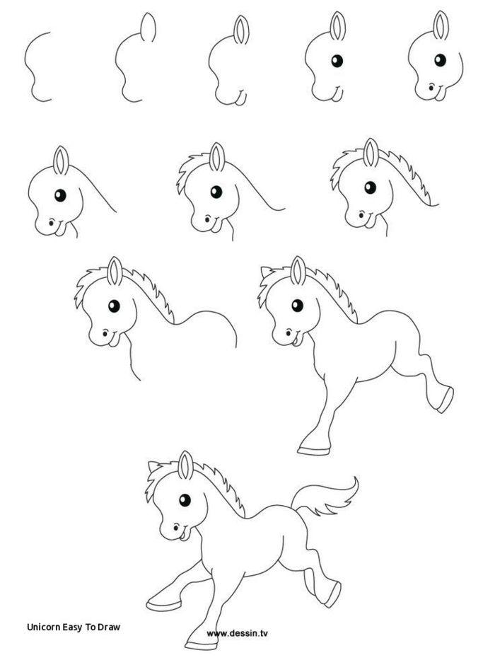 1001 Ideas De Dibujos De Unicornios Bonitos Y Faciles Dibujos De Unicornios Ilustracion Paso A Paso Dibujo Paso A Paso
