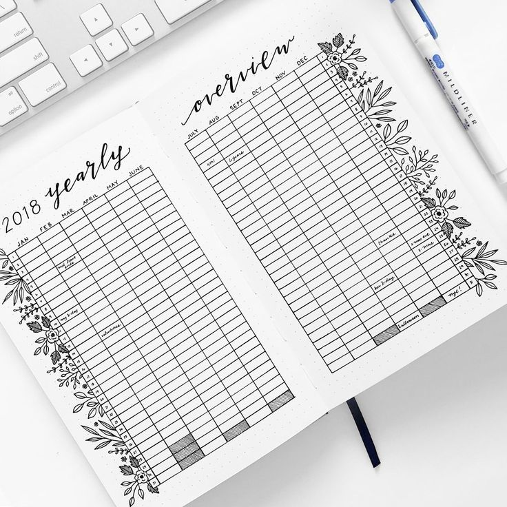 Free Yearly Planner Printable {email required}