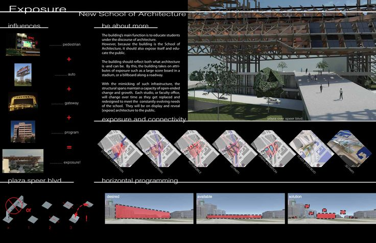 13 best images about architectural design presentation for Architectural concept board examples