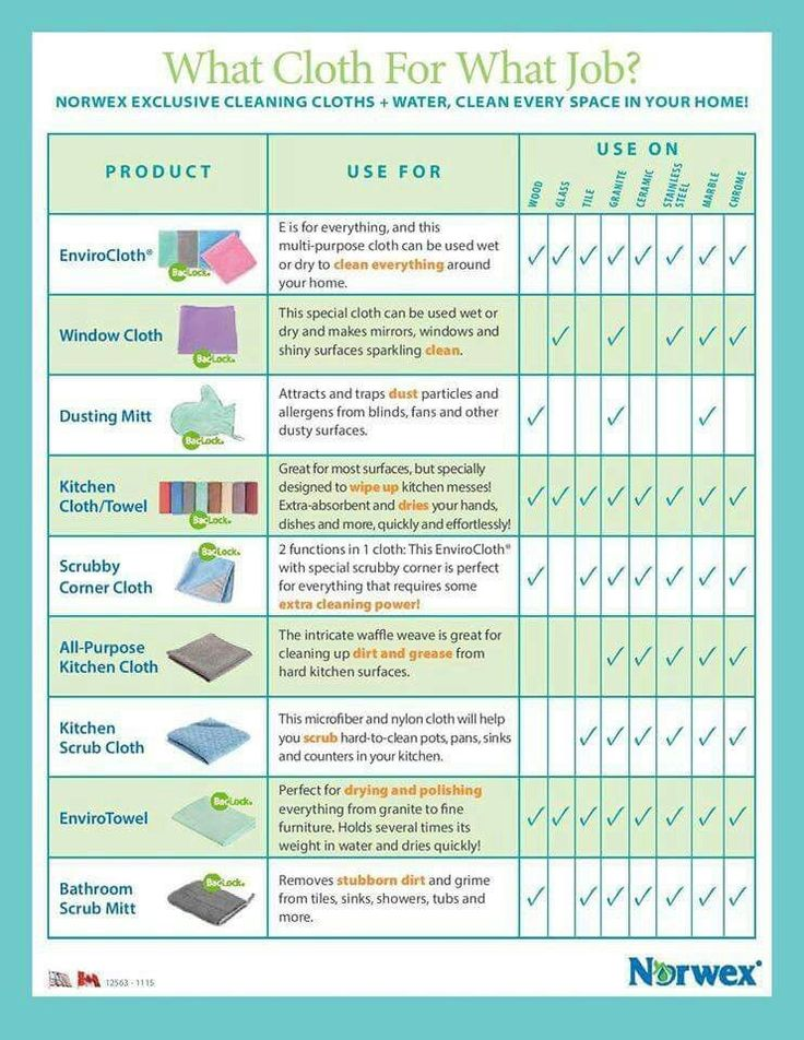17 Best Images About Squeaky Clean On Pinterest Cleaning