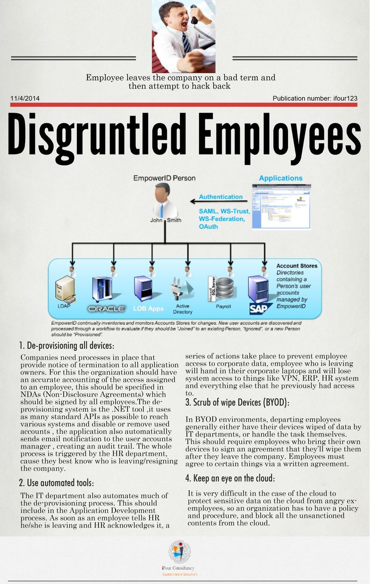 How to safeguard your organization against Disgruntled Employees.
