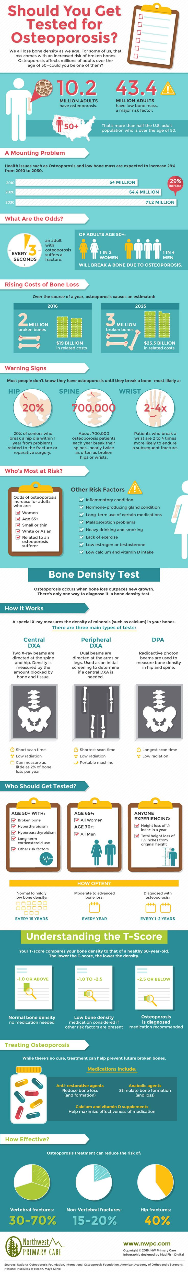 Should You Take a Bone Density Test to Diagnose Osteoporosis Infographic #health #medical #aging