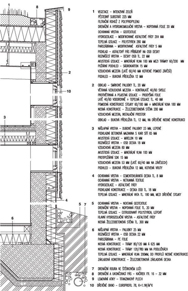 Severní stěna, řez III, detail 3