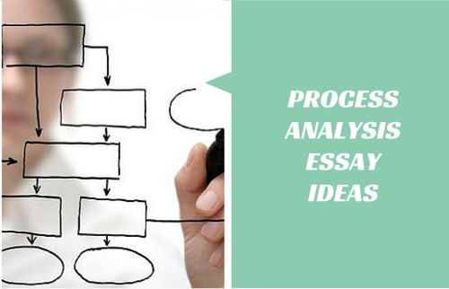 process analysis essay about Processing the process essay  the formal name of the mode is process analysis process = a step-by-step movement from a beginning point to an ending point.