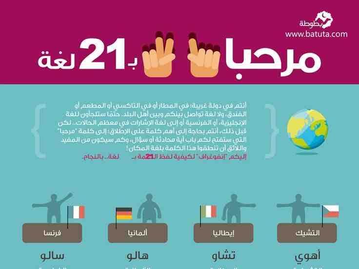 كلمة مرحبا في 21 لغة انفوجرافيك English Talk Infographic Dig