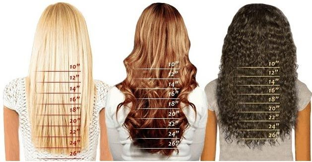 alesift  Find your wigs  Straight Wave Curly ampamp 100