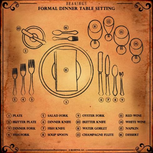 19 best such a fucking gentleman images on pinterest guy - Formal dinner table setting etiquette ...