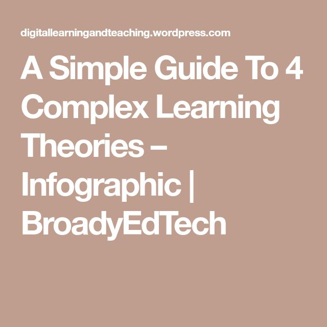 A Simple Guide To 4 Complex Learning Theories – Infographic   BroadyEdTech