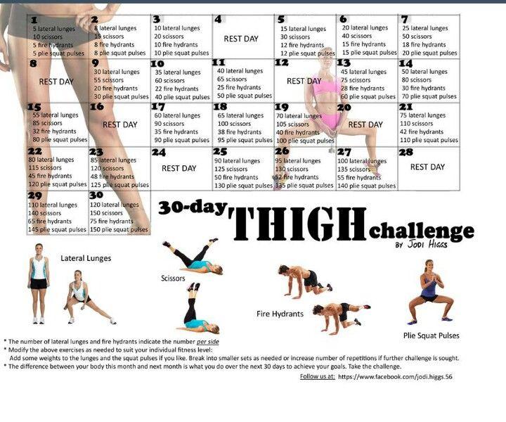 30 day thigh challenge