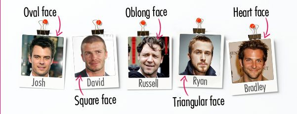 Hair Cuts Depending On Men S Face Shapes Hair Makeup