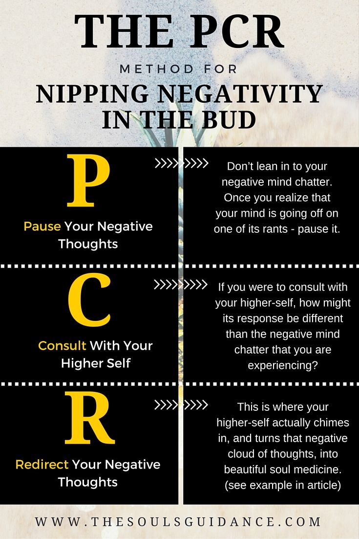Getting bombarded with negative #thoughts is no fun. Negativity can stifle your #creativity, make a mountain out of a molehill, and stop you from sharing your true self with the world. There are so many different methods out there for combating negativity, and I wanted to introduce you to this new one. The PCR method is #quick, effective, and simple to remember. Click link for full article.