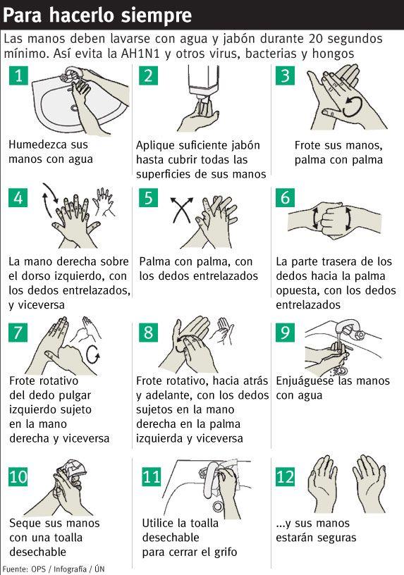 Correcto lavado de manos (prevención AH1N1) #infografia