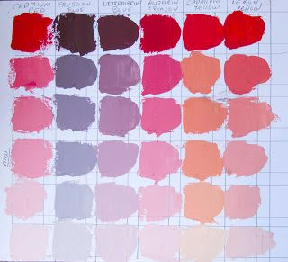 222 best COLOR MIXING images on Pinterest Color mixing Colors