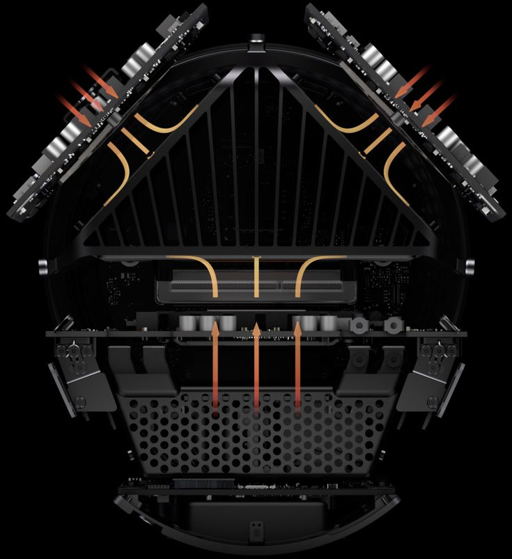 Mac Pro is equipped with pro-level graphics, storage, expansion, processing power, and memory. It's built for creativity on an epic scale.