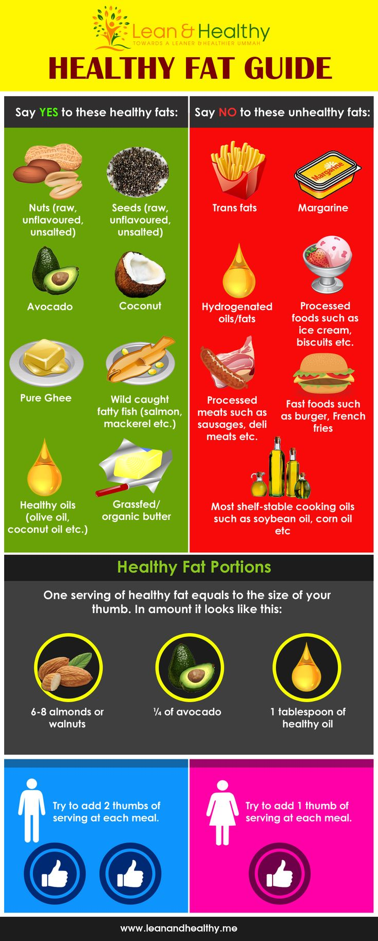 #healthy fat guide #leanAndHealthy