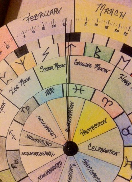 Make Your Own Wheel of the Year by mystiknomad on WordPress