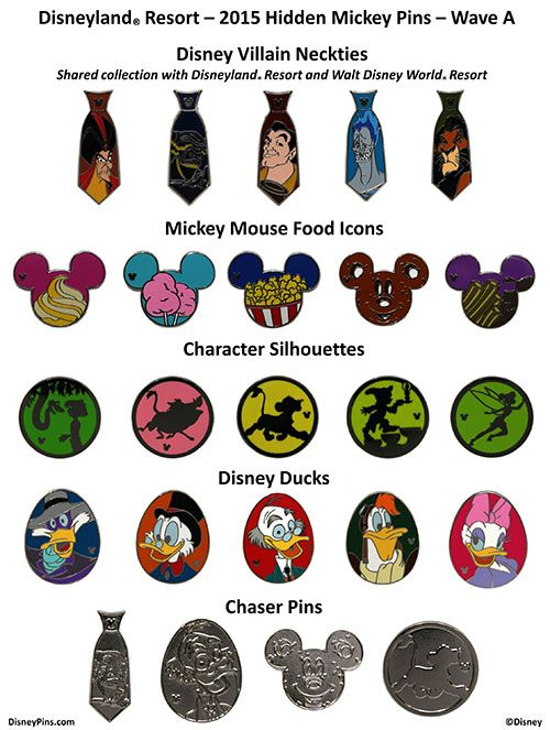 <p>The wait is over! The 2015 Disney Hidden Mickey pins have finally been announced forWAVE A! They are being rolled out in the parks right now. All pins are expected to be available by the end ofApril 2015. Here are the Disneyland2015 Hidden Mickey pins wave A: Here are the …</p>