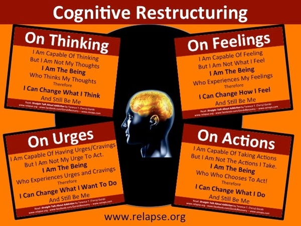 cognitive reframing Cognitive reframing consists of changing the way people see things and trying to find alternative ways of viewing ideas, events, situations, or a variety of other concepts.
