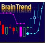 BrainTrend is a very popular Indicator, the calculation is based on Stochastic Oscillator and Average True Range (ATR).