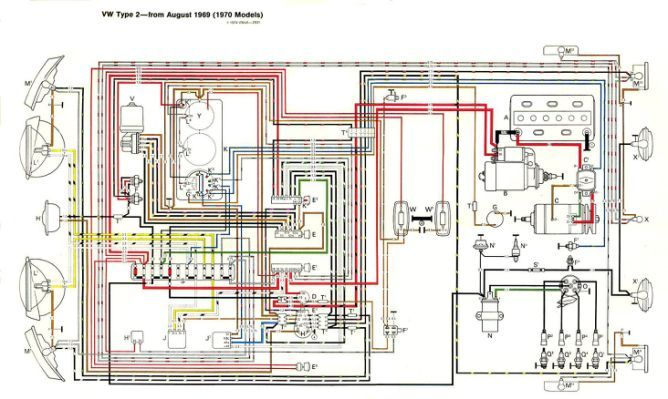 2008 Bad Boy Buggy Wiring Diagram With Images Porsche Diagram