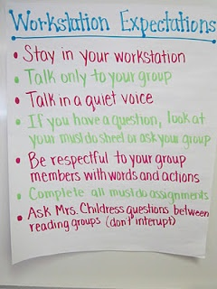 Literacy Center/Workstation Rules - display specific rules for station time