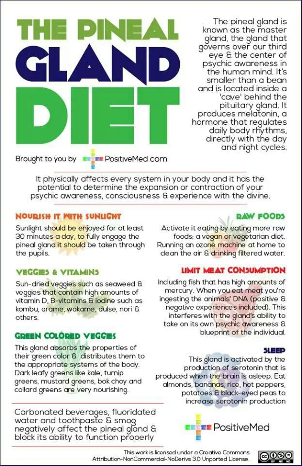 Pineal gland diet/foods