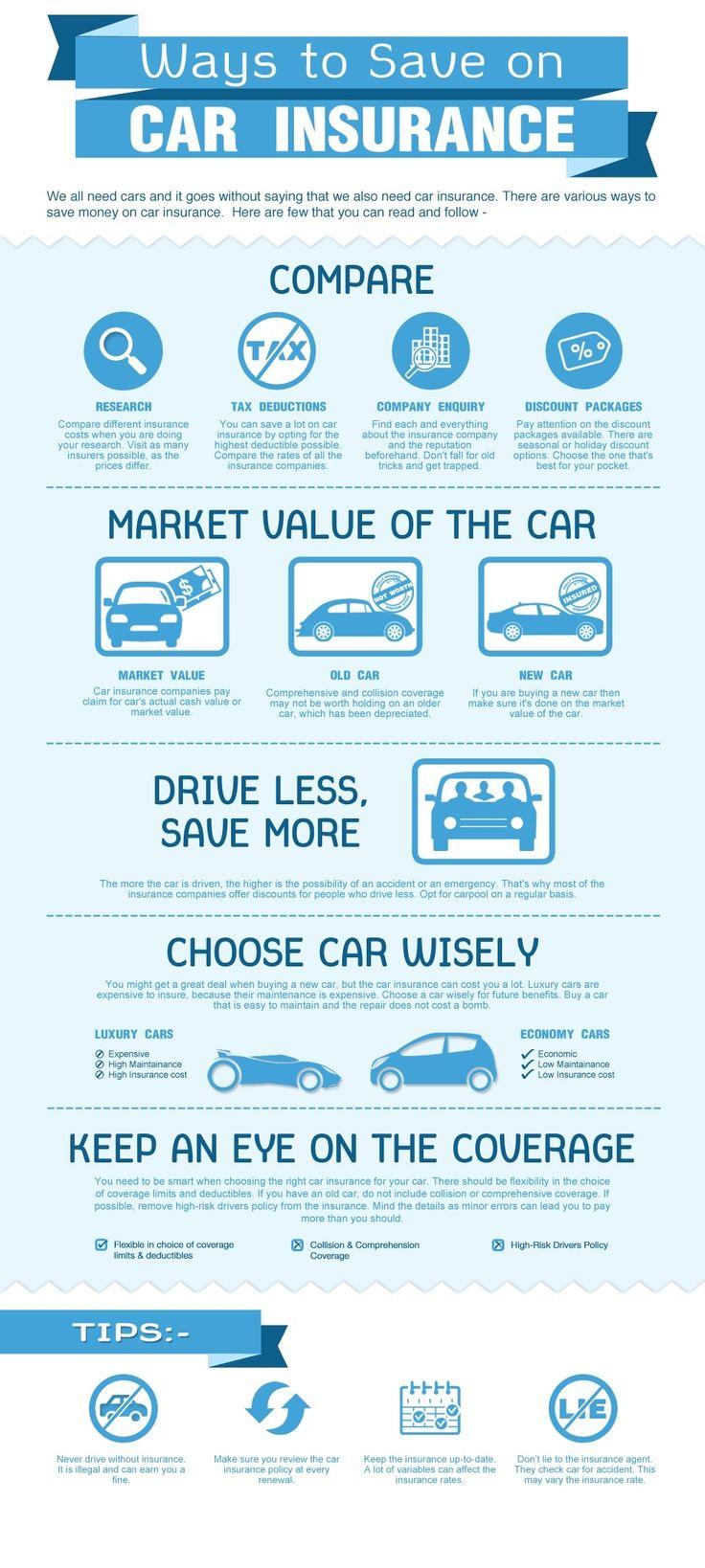 Buy or renew car insurance policies online buy car insurance policy in easy steps buy car insurancecompare