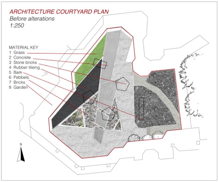 before site plan showing materials
