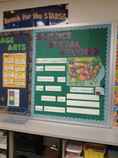 Social Studies Classroom Decorations ~ Best images about social studies inspiration on