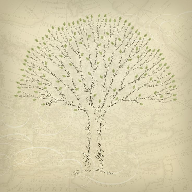 Family Tree - this is a custom piece. The main couple are the trunk. Their parents, grandparents, and ancestors are the branches (about 5 generations). The couple's children go at the bottom as the ground.