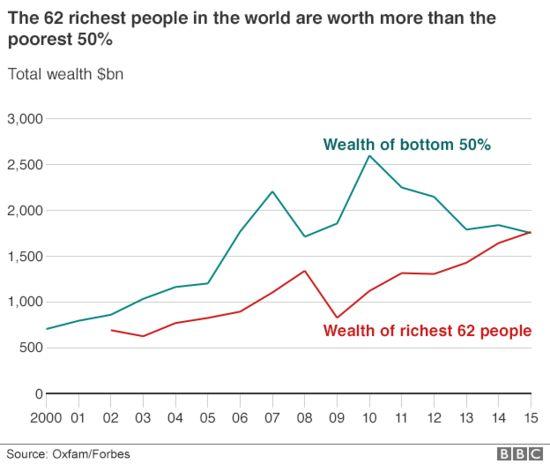 wealth_disparity.png