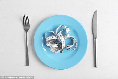 Online Business Operator: Size of your plate is directly proportional to you...