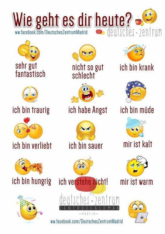 Wie geht es dir heute? | Mots en allemand, Langue