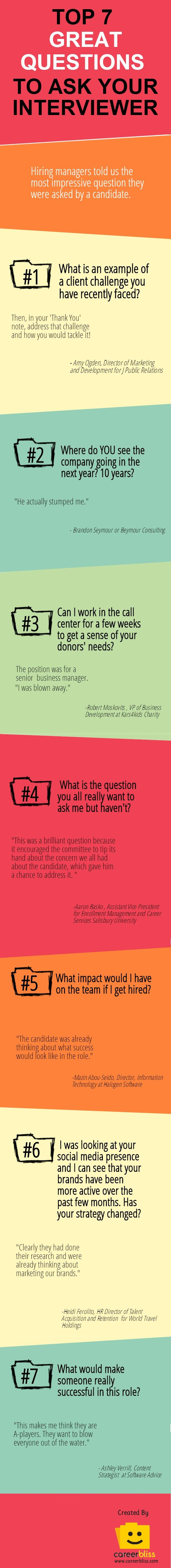 It's essential that you always ask some questions when being interviewed. Here's some great examples, #4 is our favourite!