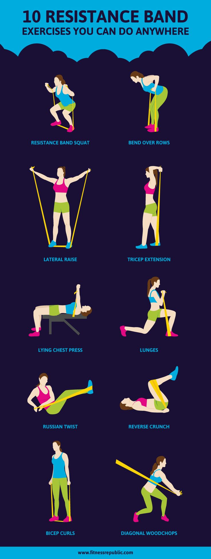 10 Resistance Band Exercises...good for travel / 10 ejercicios con bandas de…