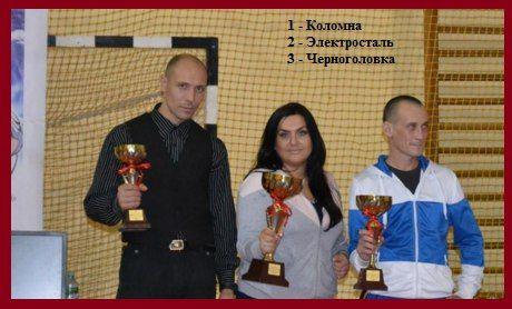 Победы в тхэквондо… - http://kolomnaonline.ru/?p=16447                                 Поздравляем призёров и победителей открытого первенства города Электросталь по тхэквондо (ВТФ), которое прошло 31 октября 2015 г. В турнире приняли участие порядка 300 спортсменов из Москвы и Моск