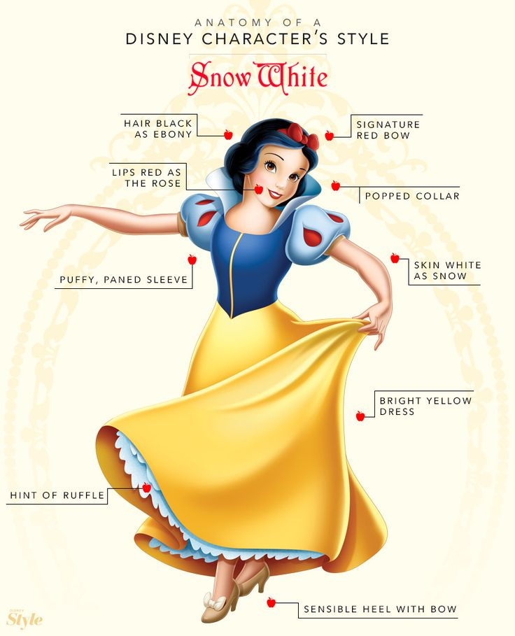 Snow White: the original Disney Princess, with a primary color palette like no other. It's